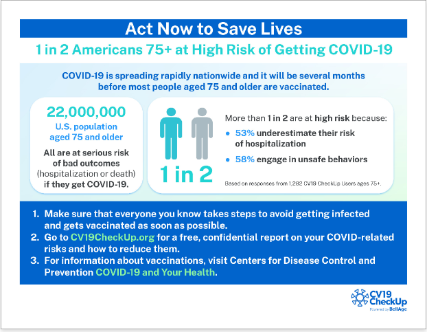 Act Now to Save Lives